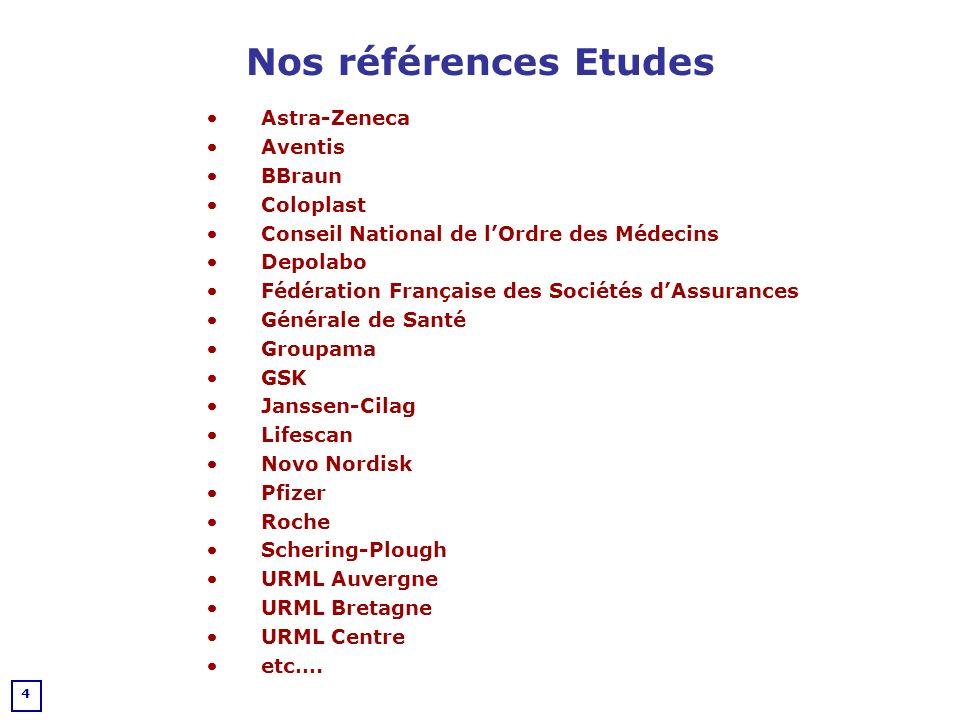 Nos références Etudes · Astra-Zeneca · Aventis · BBraun · Coloplast