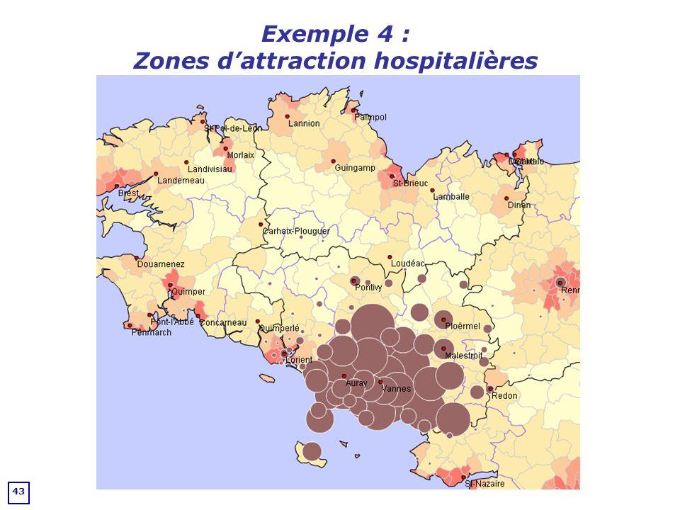 Exemple 4 : Zones d'attraction hospitalières