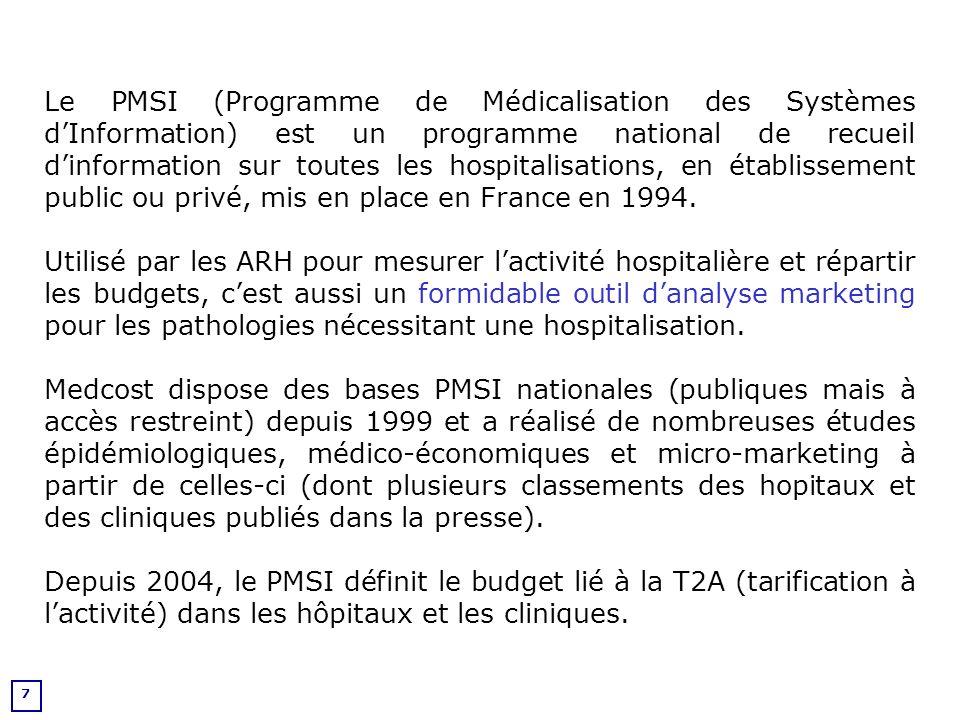 Le PMSI (Programme de Médicalisation des Systèmes d'Information) est un programme national de recueil d'information sur toutes les hospitalisations, en établissement public ou privé, mis en place en France en 1994.
