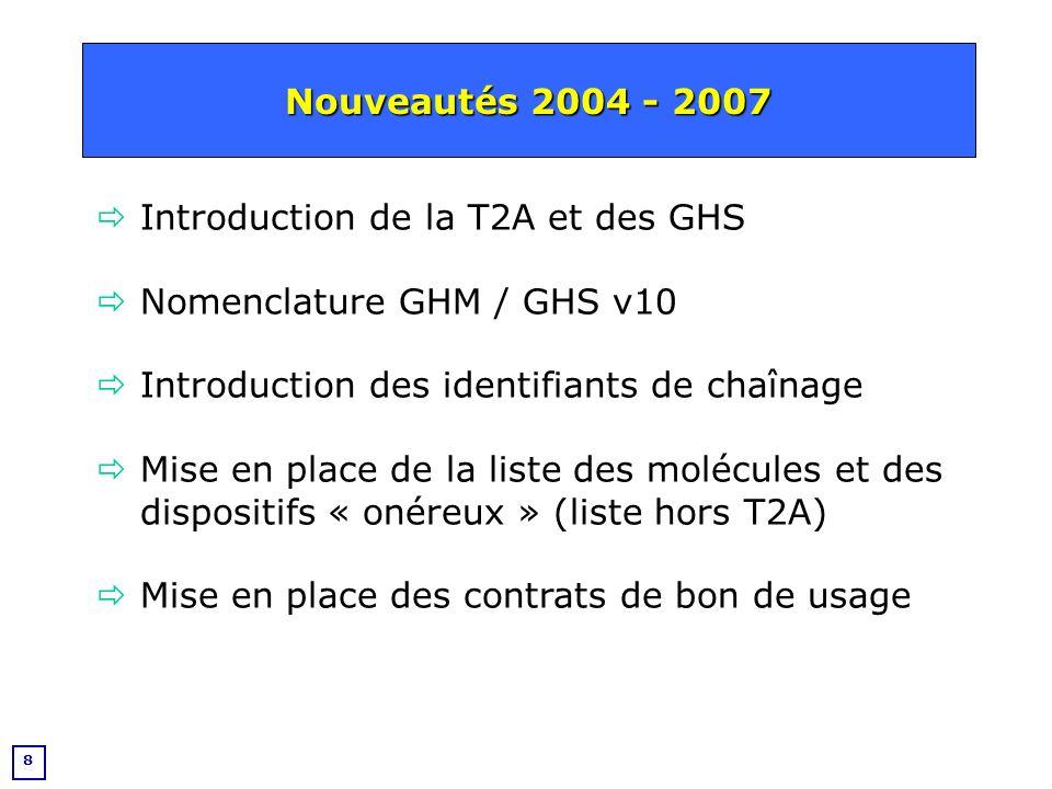 Nouveautés 2004 - 2005 Nouveautés 2004 - 2007