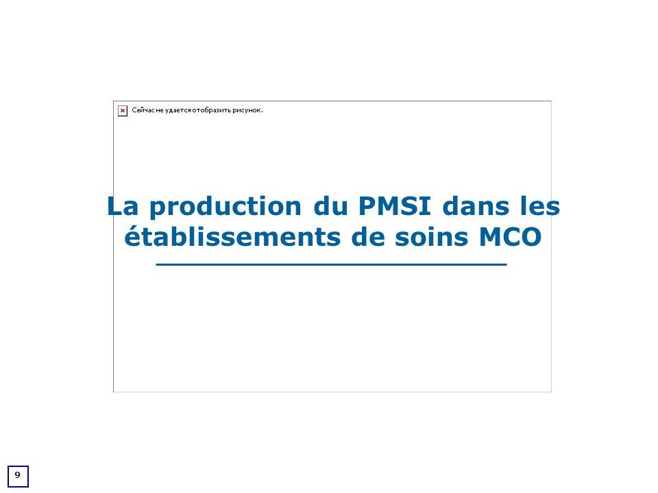La production du PMSI dans les établissements de soins MCO