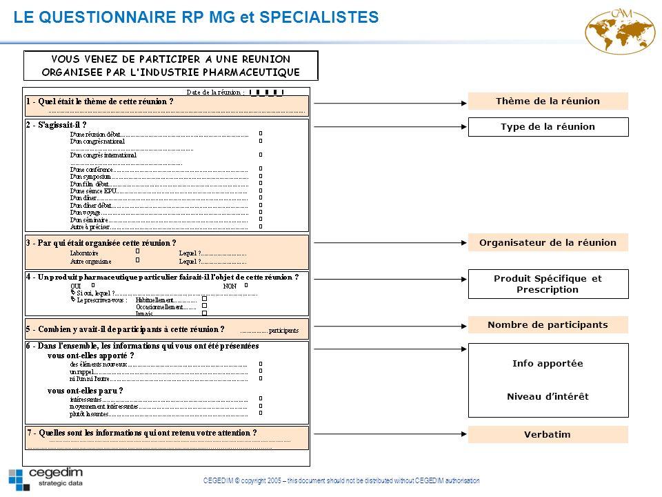 LE QUESTIONNAIRE RP MG et SPECIALISTES