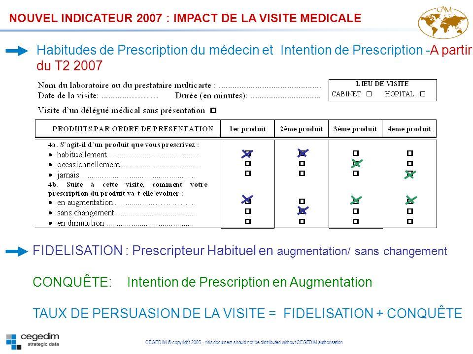 FIDELISATION : Prescripteur Habituel en augmentation/ sans changement