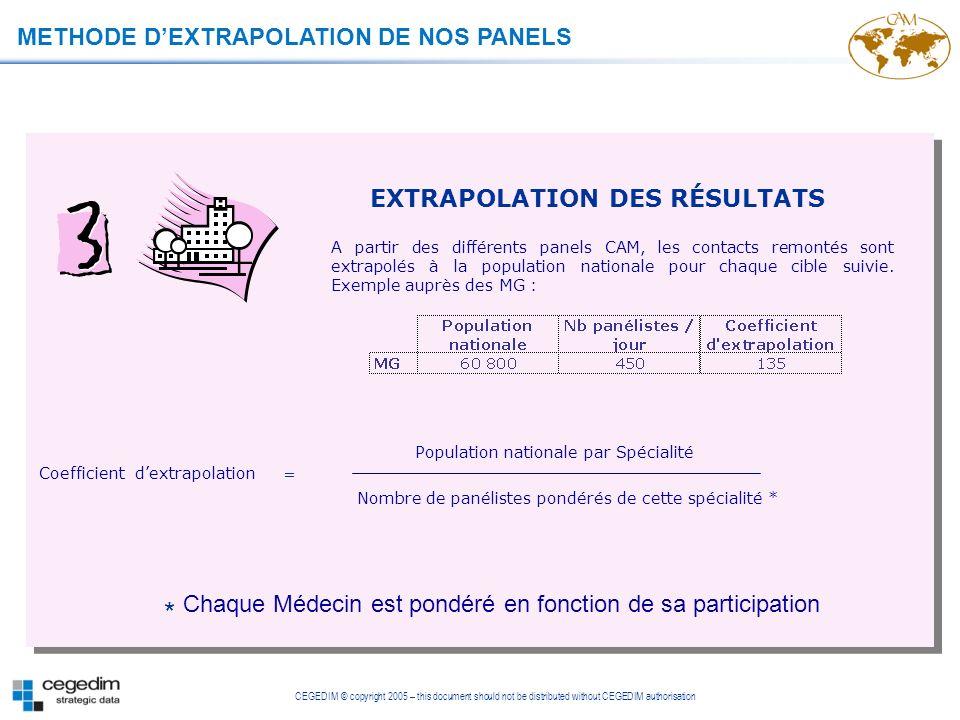 EXTRAPOLATION DES RÉSULTATS