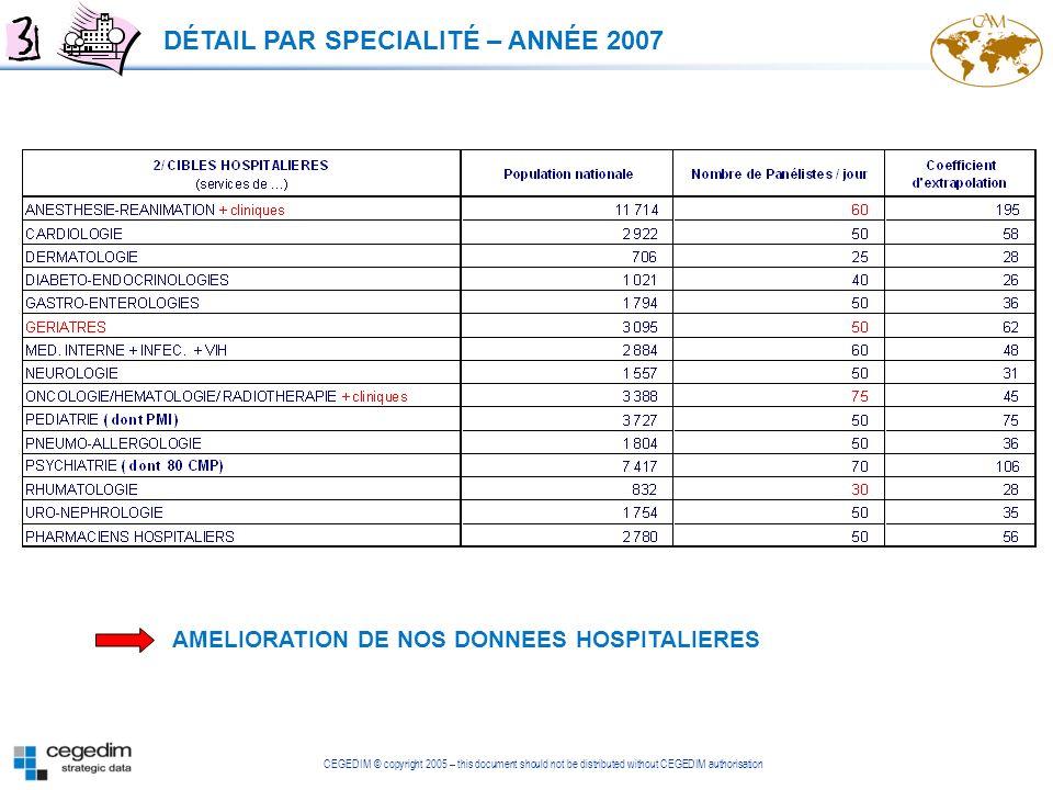 DÉTAIL PAR SPECIALITÉ – ANNÉE 2007
