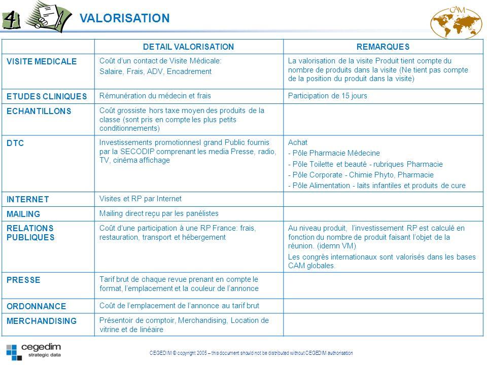 VALORISATION DETAIL VALORISATION REMARQUES VISITE MEDICALE