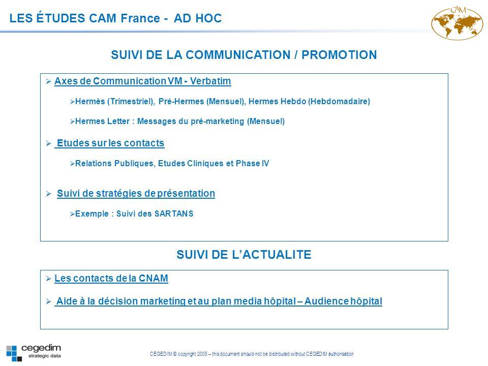 SUIVI DE LA COMMUNICATION / PROMOTION
