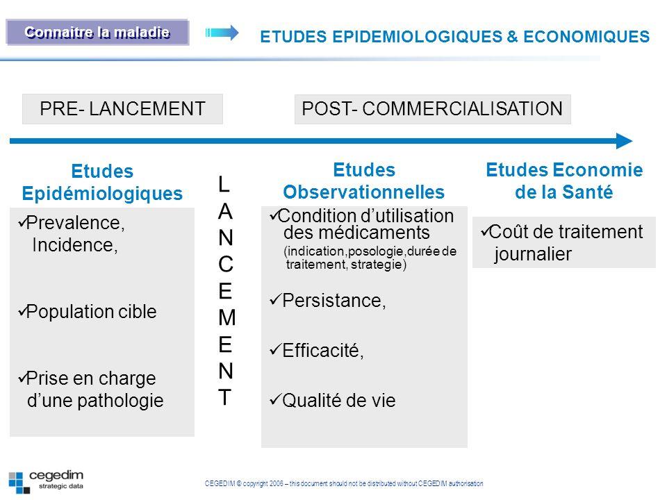 Etudes Economie de la Santé