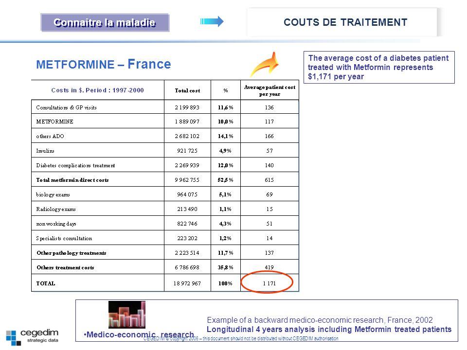 METFORMINE – France COUTS DE TRAITEMENT Connaitre la maladie