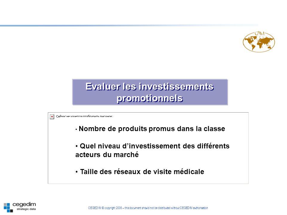 Evaluer les investissements promotionnels