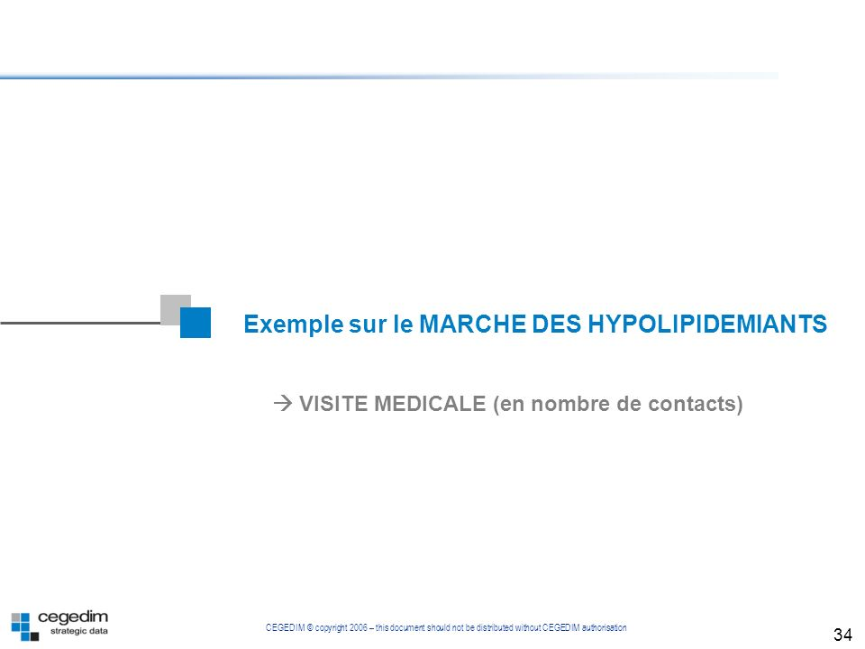 Exemple sur le MARCHE DES HYPOLIPIDEMIANTS