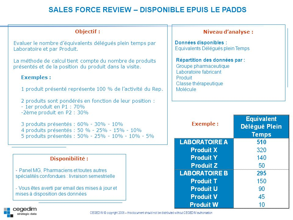 SALES FORCE REVIEW – DISPONIBLE EPUIS LE PADDS