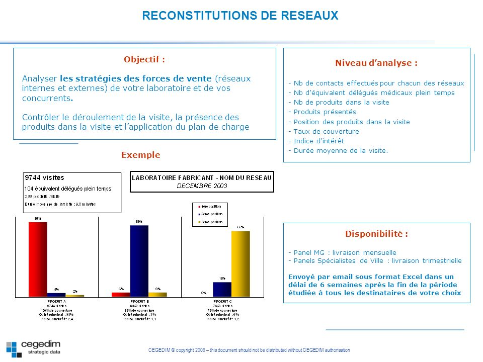 RECONSTITUTIONS DE RESEAUX
