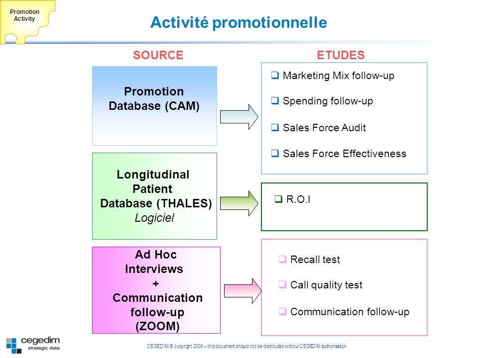 Activité promotionnelle