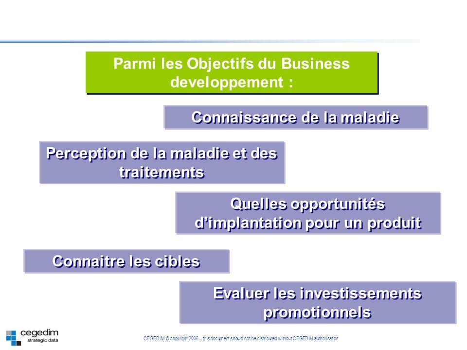 Parmi les Objectifs du Business developpement :