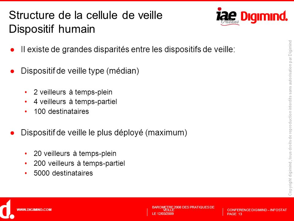 Structure de la cellule de veille Dispositif humain