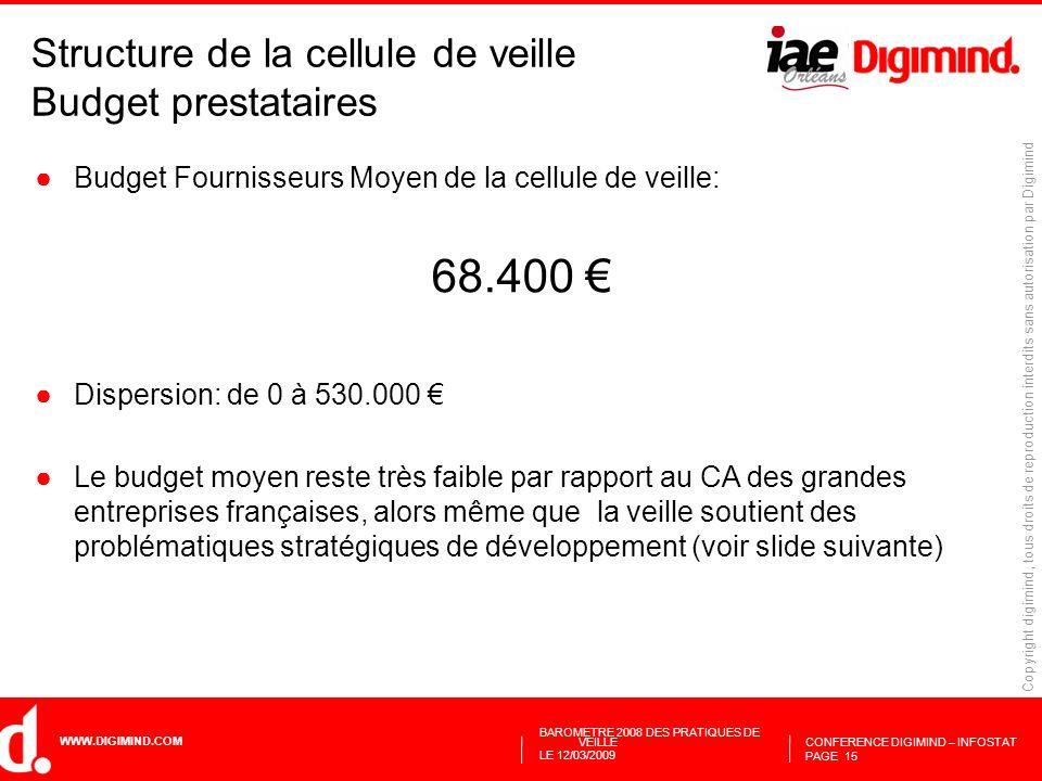 68.400 € Structure de la cellule de veille Budget prestataires