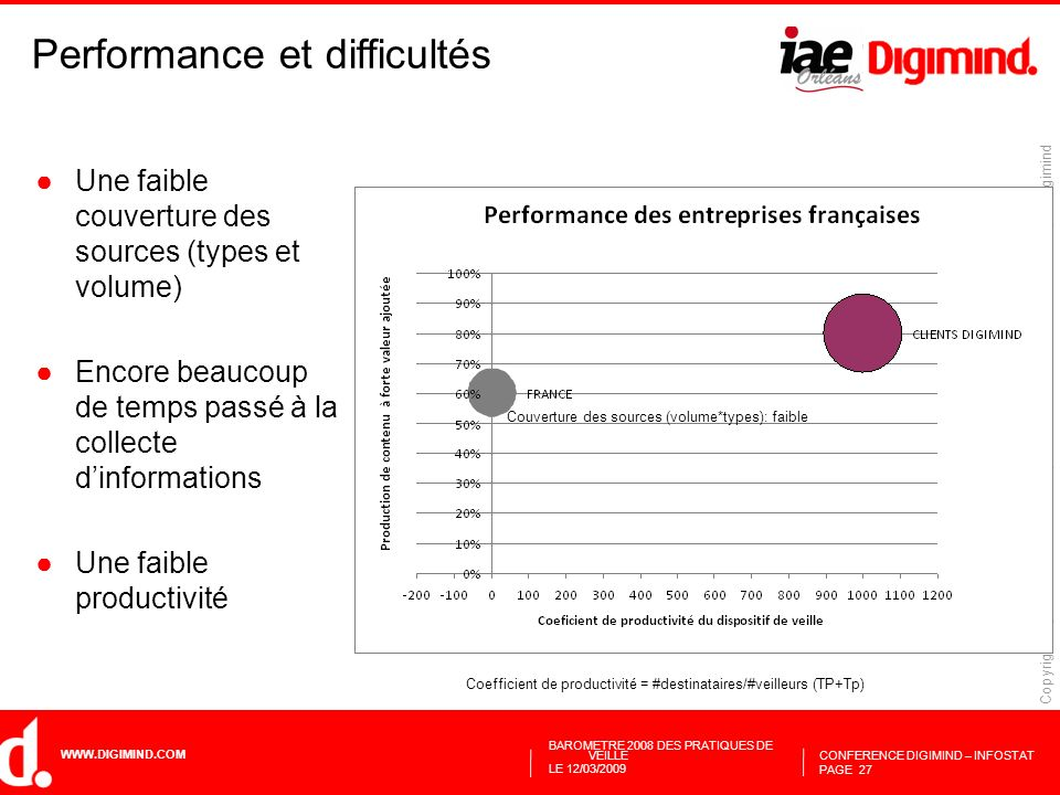 Performance et difficultés