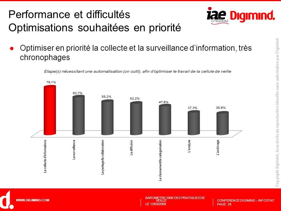 Performance et difficultés Optimisations souhaitées en priorité