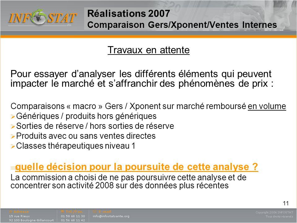 Réalisations 2007 Comparaison Gers/Xponent/Ventes Internes