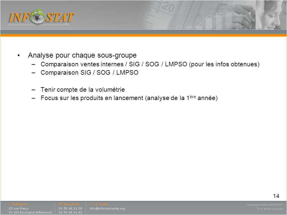 Analyse pour chaque sous-groupe