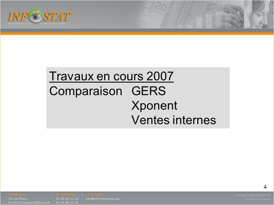 Travaux en cours 2007 Comparaison GERS Xponent Ventes internes