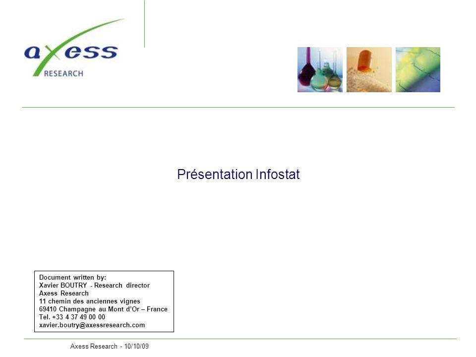 Présentation Infostat