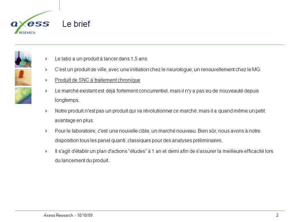 Le brief Le labo a un produit à lancer dans 1,5 ans.
