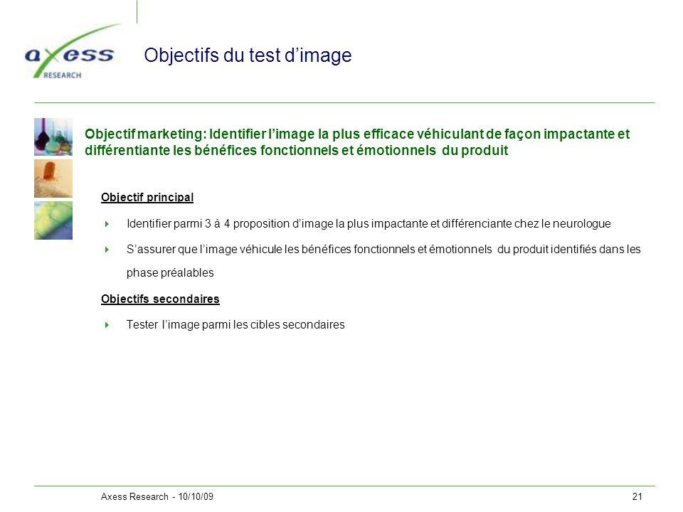 Objectifs du test d'image