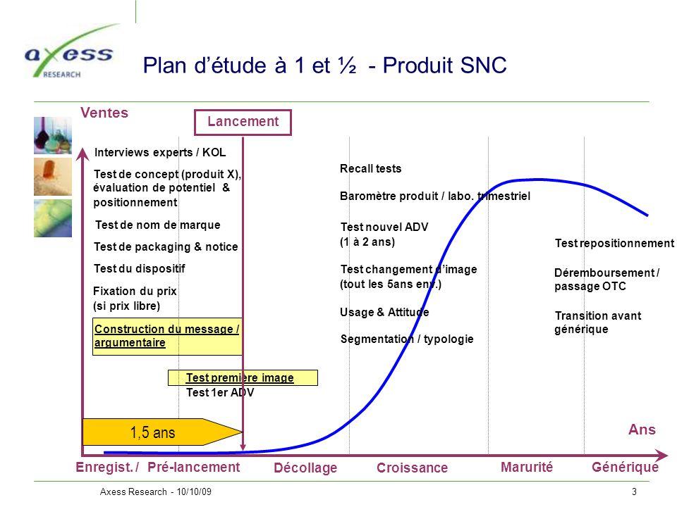 Plan d'étude à 1 et ½ - Produit SNC