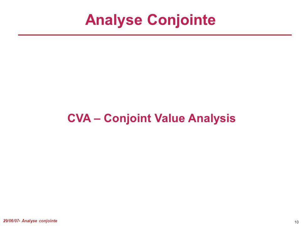 CVA – Conjoint Value Analysis