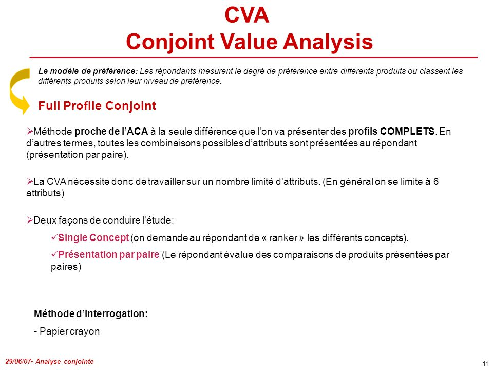 CVA Conjoint Value Analysis