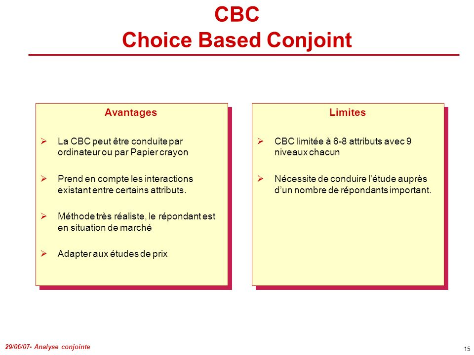 CBC Choice Based Conjoint