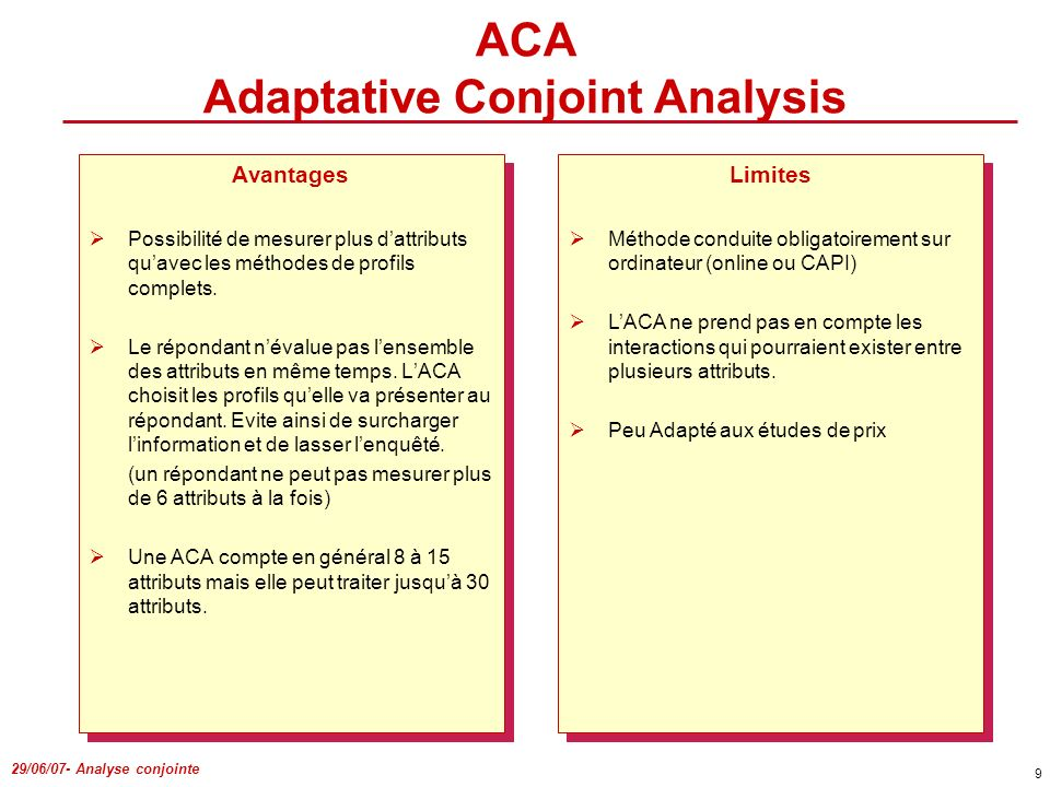 ACA Adaptative Conjoint Analysis