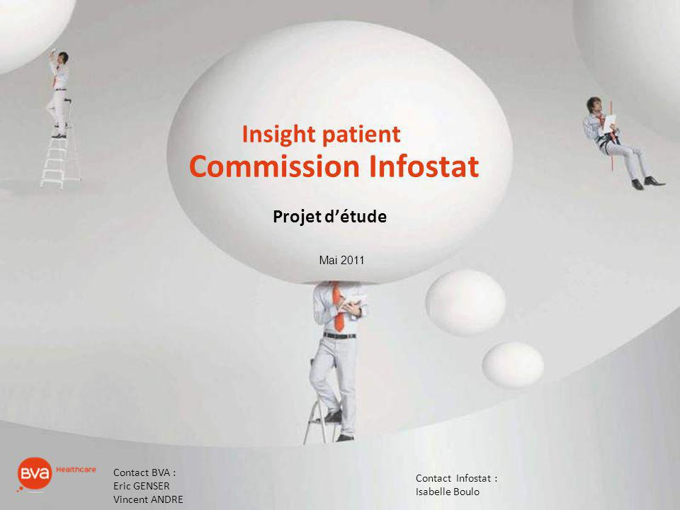 Insight patient Commission Infostat
