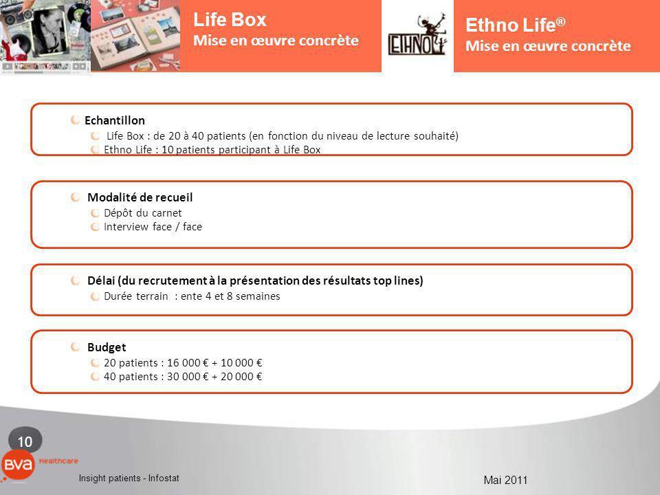 Life Box Ethno Life® Mise en œuvre concrète Mise en œuvre concrète