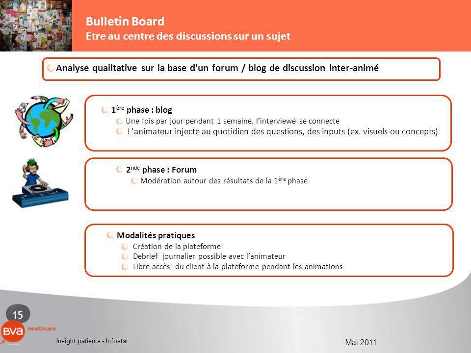 Bulletin Board Etre au centre des discussions sur un sujet