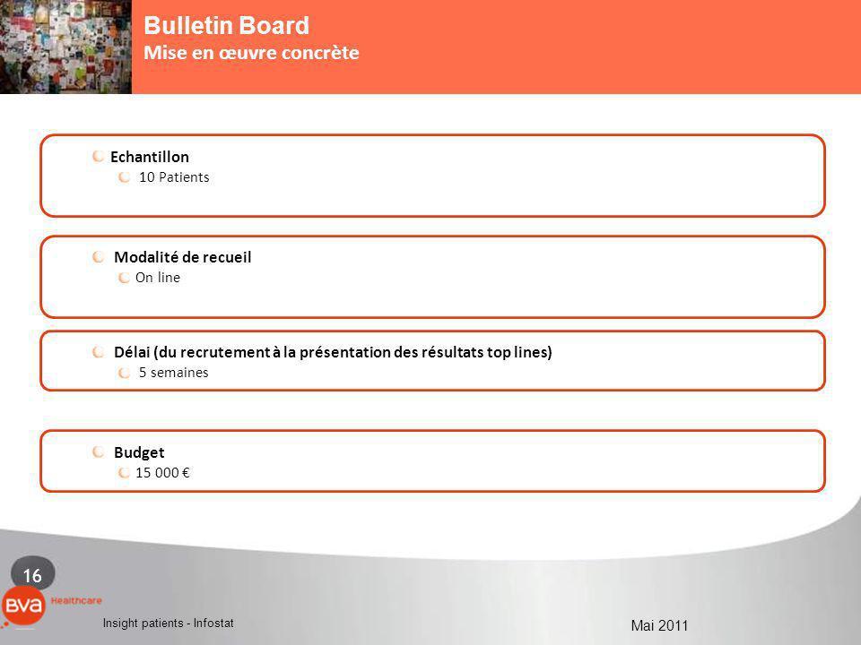 Bulletin Board Mise en œuvre concrète