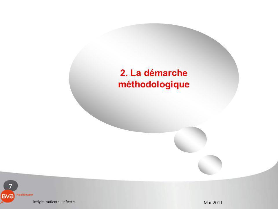 2. La démarche méthodologique