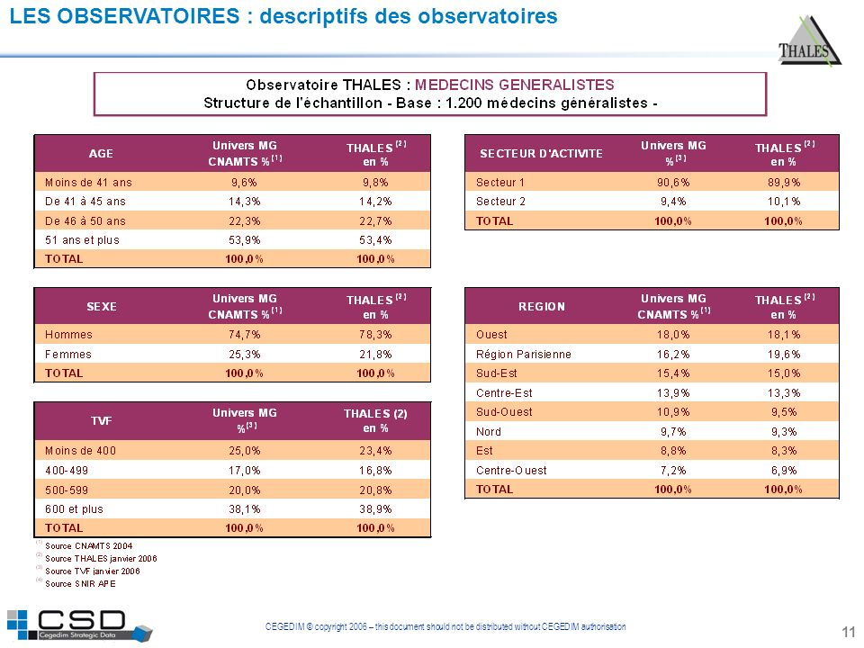 LES OBSERVATOIRES : descriptifs des observatoires