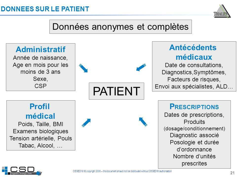 PATIENT Données anonymes et complètes Antécédents médicaux