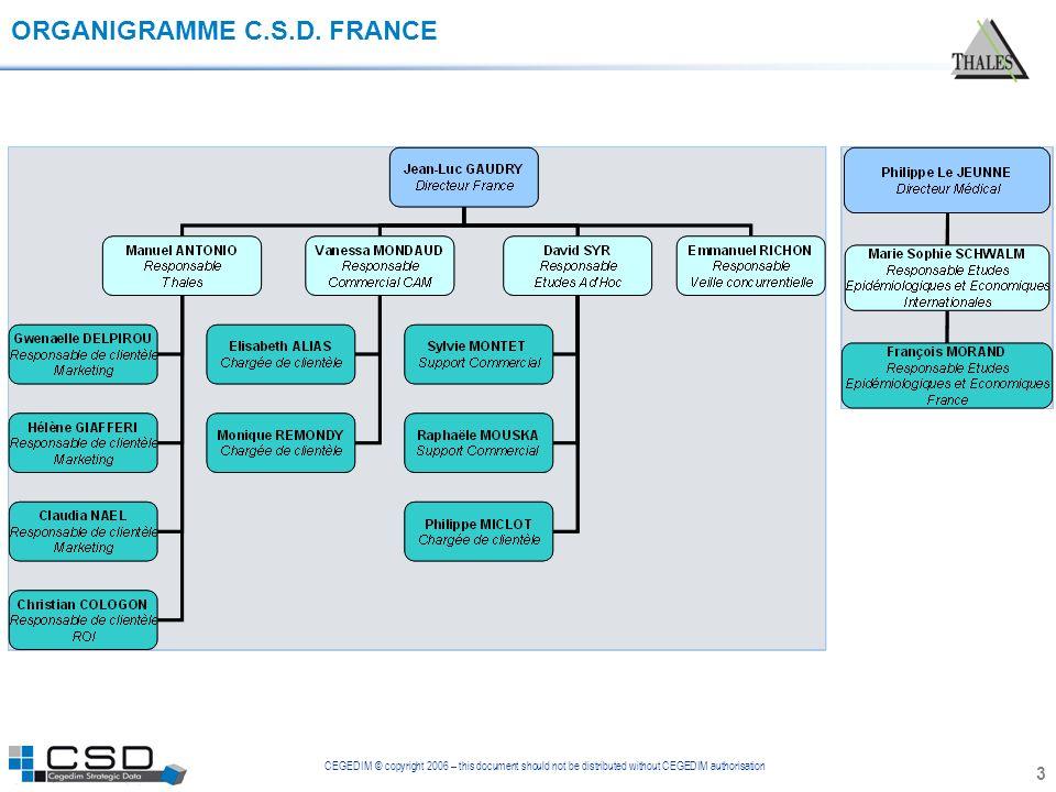 ORGANIGRAMME C.S.D. FRANCE