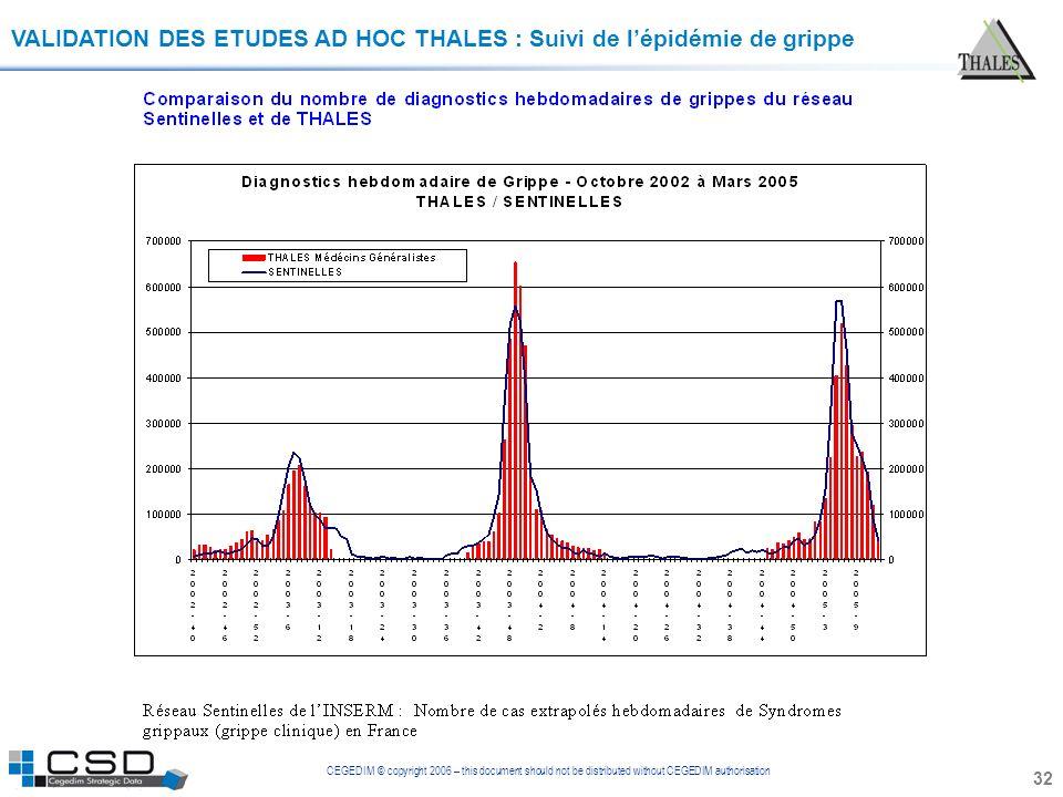 VALIDATION DES ETUDES AD HOC THALES : Suivi de l'épidémie de grippe
