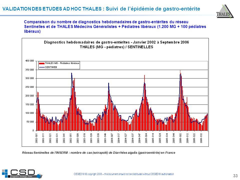 VALIDATION DES ETUDES AD HOC THALES : Suivi de l'épidémie de gastro-entérite