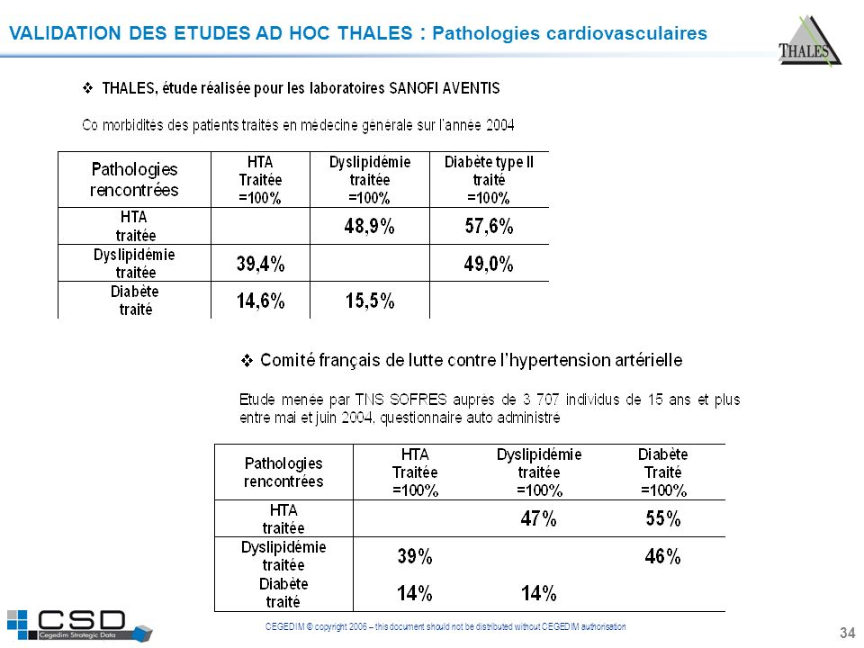 VALIDATION DES ETUDES AD HOC THALES : Pathologies cardiovasculaires
