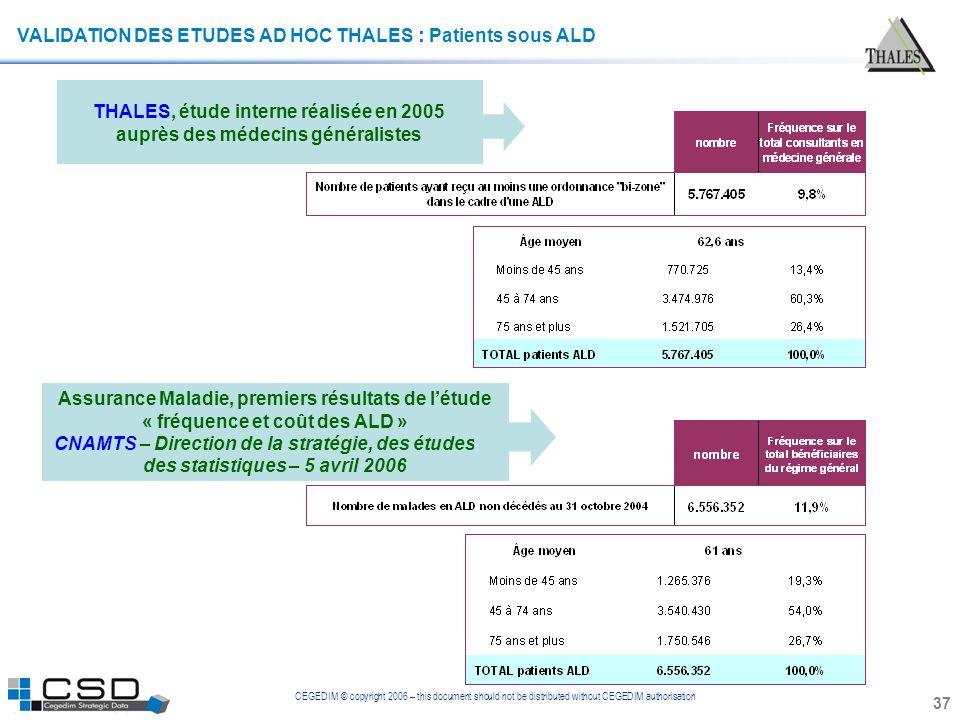 VALIDATION DES ETUDES AD HOC THALES : Patients sous ALD