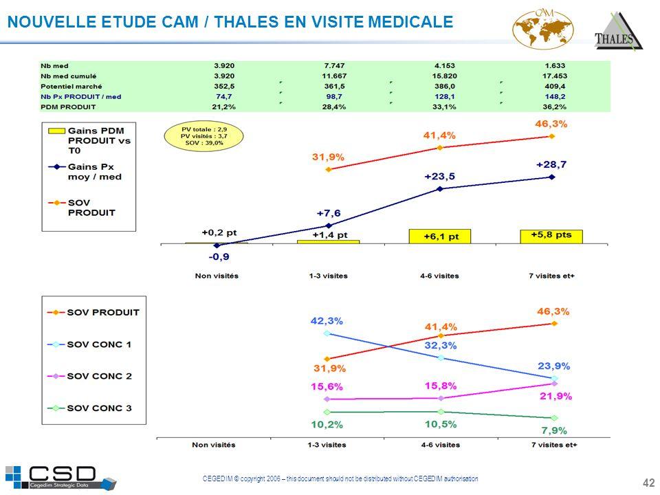 NOUVELLE ETUDE CAM / THALES EN VISITE MEDICALE