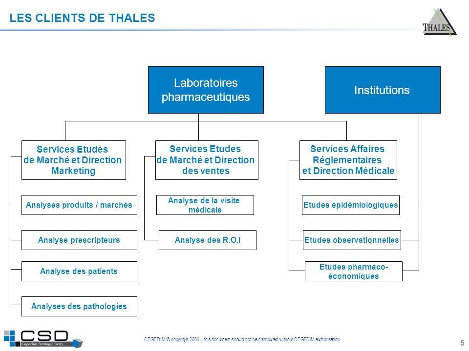 LES CLIENTS DE THALES Laboratoires Institutions pharmaceutiques