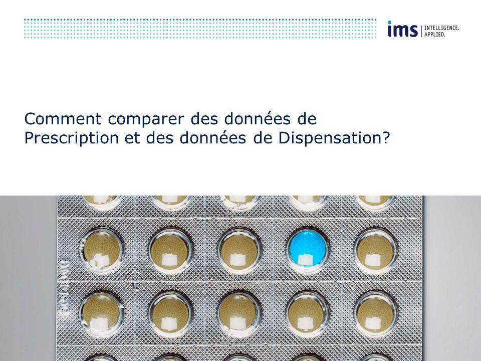 Comment comparer des données de Prescription et des données de Dispensation