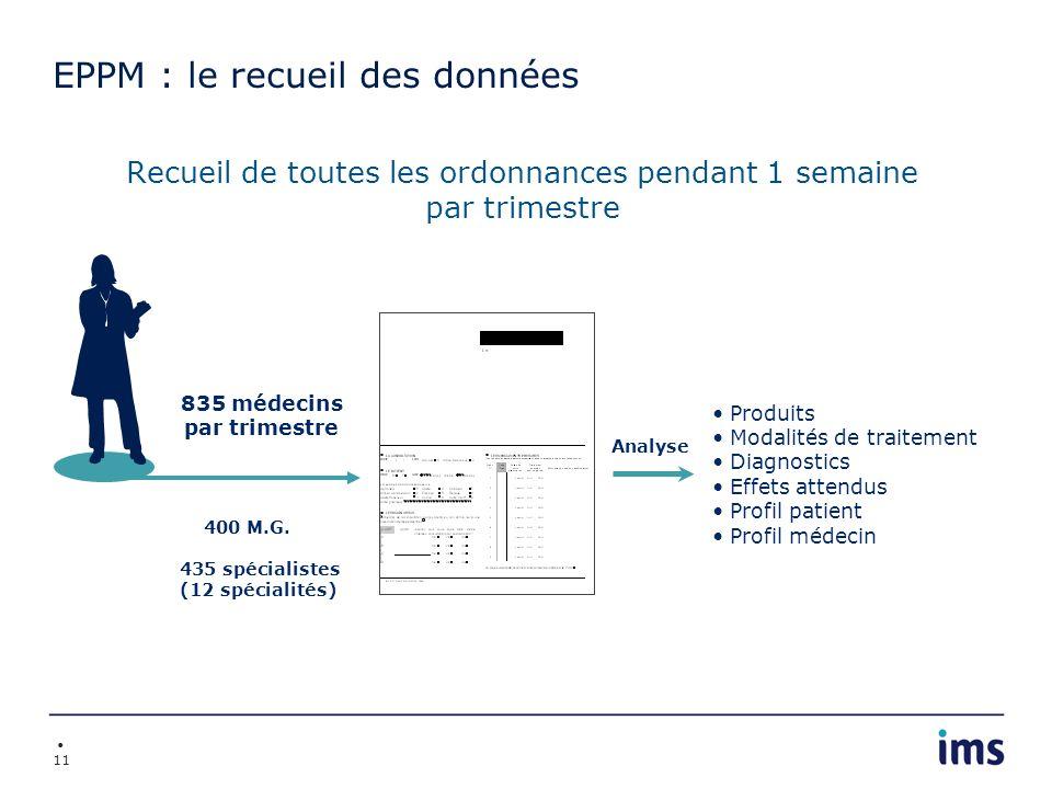 EPPM : le recueil des données